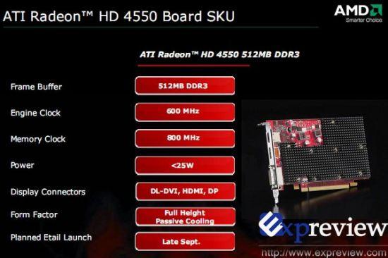 1221096149 radeon hd 4550.thumbnail - Detalhes sobre Radeon HD 4550