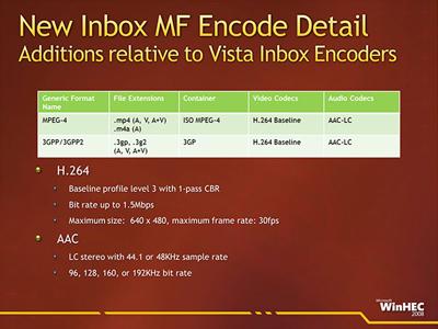 33374 2 - Mais informações sobre os codecs do Windows 7