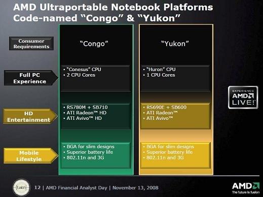 amd congo yukon nov08 - Detalhes das plataformas AMD para ultraportáteis