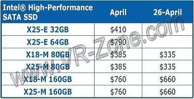 46a - Intel prepara recortes de preços para seus SSD