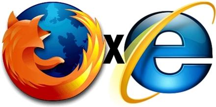 7651 - Firefox 3 ultrapassa IE 7 na Europa
