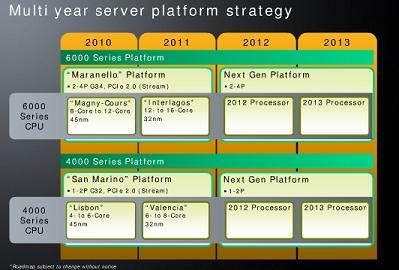 amdroadmap - AMD Istanbul de 6 núcleos em junho