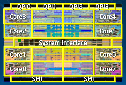 dieshot - Intel anuncia oficialmente os processadores Nehalem-EX