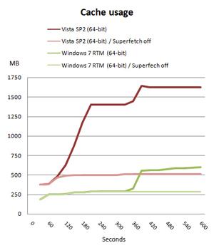 35989 04 - Benchmarks: Windows 7 final x Vista x XP