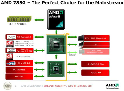 35993 01 - AMD prepara novo chipset certificado para o Windows 7