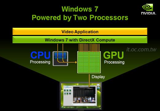 DirectX Compute 02 - Drivers GeForce 190.62 WHQL com suporte DirectX Compute