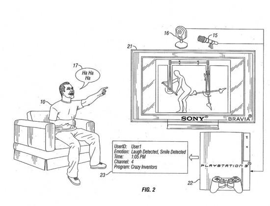 novapatente 550x420 - Sony patenteou tecnologia para detectar emoções