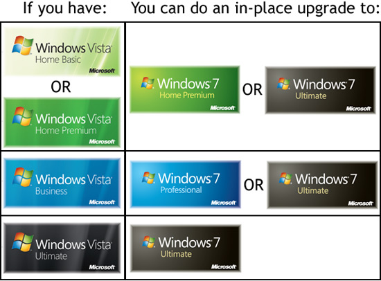 tabela-simples-windows-7