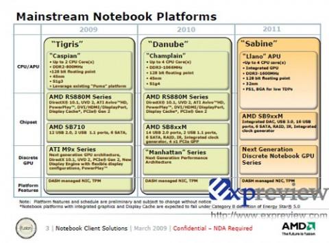 amdcpus1 480x355 - Tigris: plataforma AMD para notebooks em 2009.