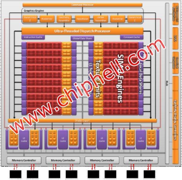 ati radeon hd 5870 diagram ch - Filtrado o diagrama da ATI Radeon HD 5870?