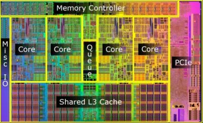 corei7 e i5 2 - Intel Core i7/i5 Lynnfield: Lançamento oficial e avaliações