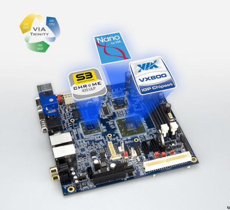 via itx - Placa VIA Trinity, VB8003, mini-ITX