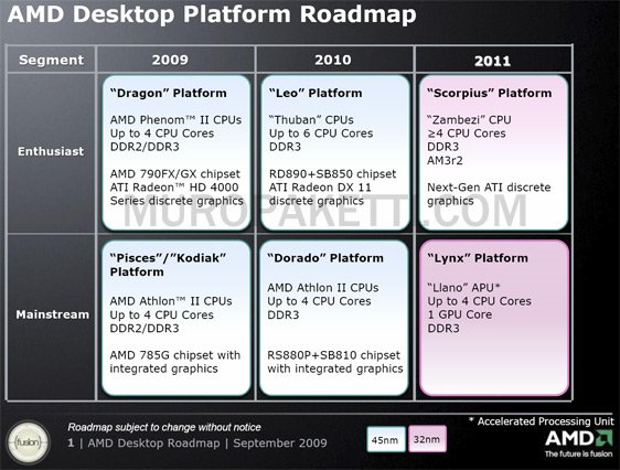 amd_desktop_platforms_oct09