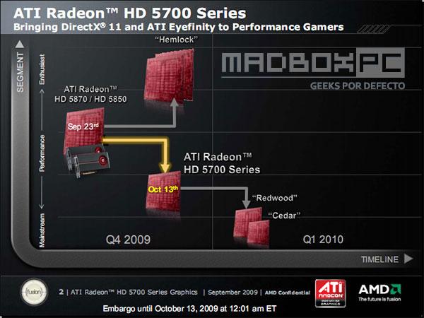 slide 2 - Fotos e especificações oficiais AMD Radeon HD 5750 e HD 5770