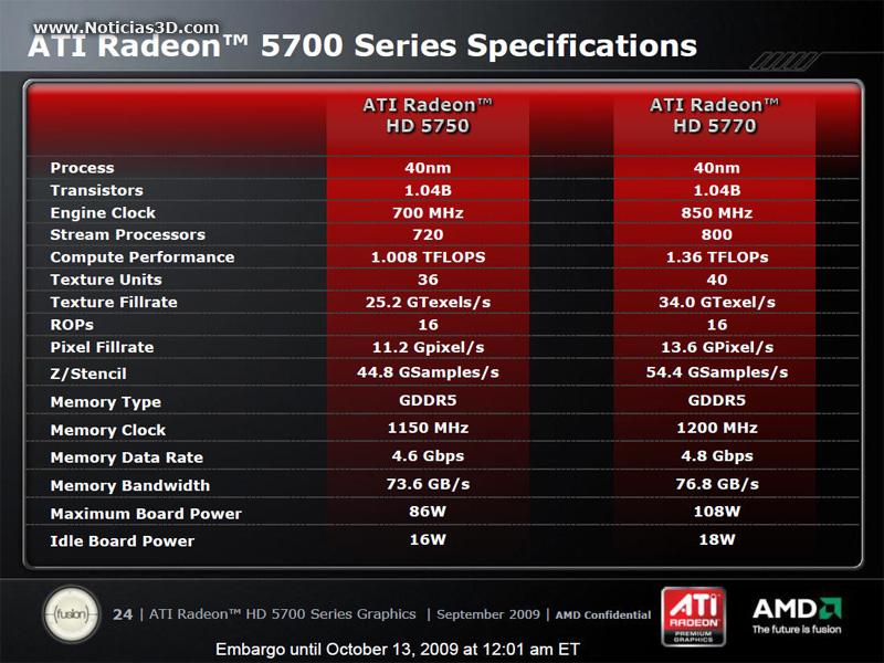 snap13 - Já está aqui as ATi Radeon HD 5770 e HD 5750