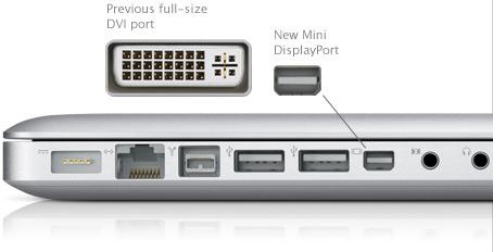 O Mini DisplayPort já é considerado um padrão