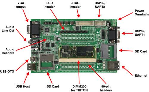 directinsight tritontx51 starterkit5 - TRITON mete um PC completo num módulo SO-DIMM