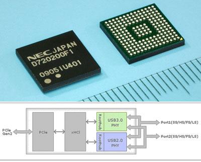 nec usb 3.0 controller news - NEC trabalha em USB 3.0 a 16Gb/s