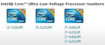 Intel ULV - Intel presenta su gama de procesadores de consumo ultra bajo (ULV)