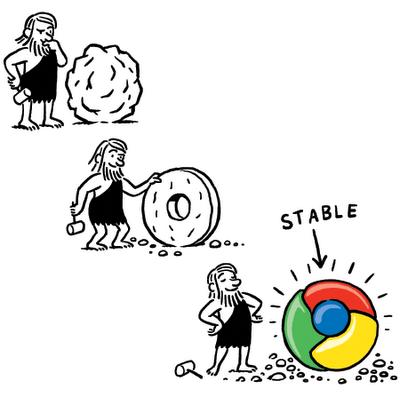 google chrome christophniemann - Google Chrome já tem disponível sua versão definitiva para Mac e Linux
