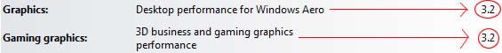 windows_7_windows_experience_basescore_subscore_aero