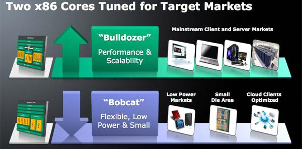 Bulldozer Bobcat AMD - As CPU Bulldozer de AMD terão uma cache em massa