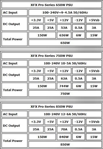 xfx1 - Fuentes de alimentação XFX Core Edition PrO Séries