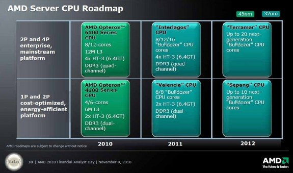 amd server roadmap nov2010 - AMD promete CPUs Bulldozer de 20 núcleos em 2012.