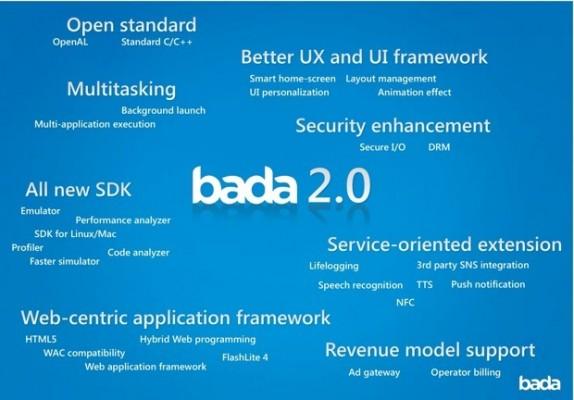 bada 2.0 icono 574x400 - Samsung apresenta o Bada 2.0