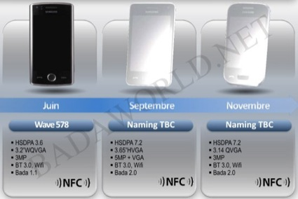 samsungsbada2 - Samsung prepara Bada 2.0 para julho, com dois telefones