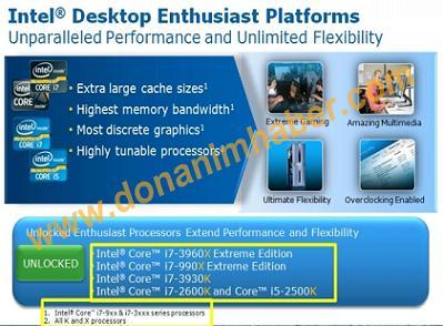 CPU Intel Haswell suportará gráficos DirectX 11.1