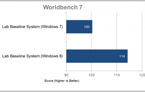 Windows 8 melhora os resultados de Windows 7 nos benchmark