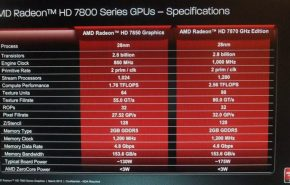 Especificações reveladas da AMD Radeon HD 7800