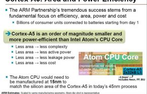 AMD utilizará tecnologia ARM em suas futuras APUs