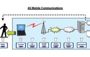 Primeira fase de testes de rede 4G chega ao fim com bons resultados.
