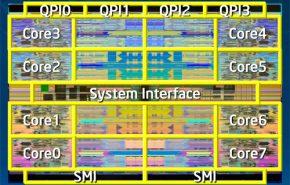 Intel anuncia oficialmente os processadores Nehalem-EX