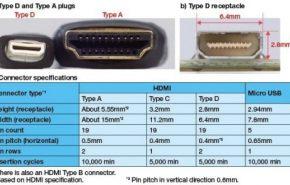 Vem ai o conector Mini HDMI
