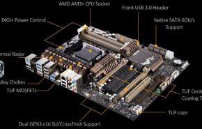 ASUS anuncia sua nova placa Sabertooth 990FX/GEN3 R2.0