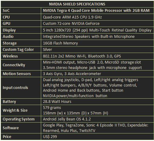 NVIDIA SHIELD Specs - NVIDIA lança seu console SHIELD, seja as especificações e Reviews