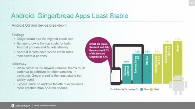 Estudio-estabilidad-iOS-Android-1