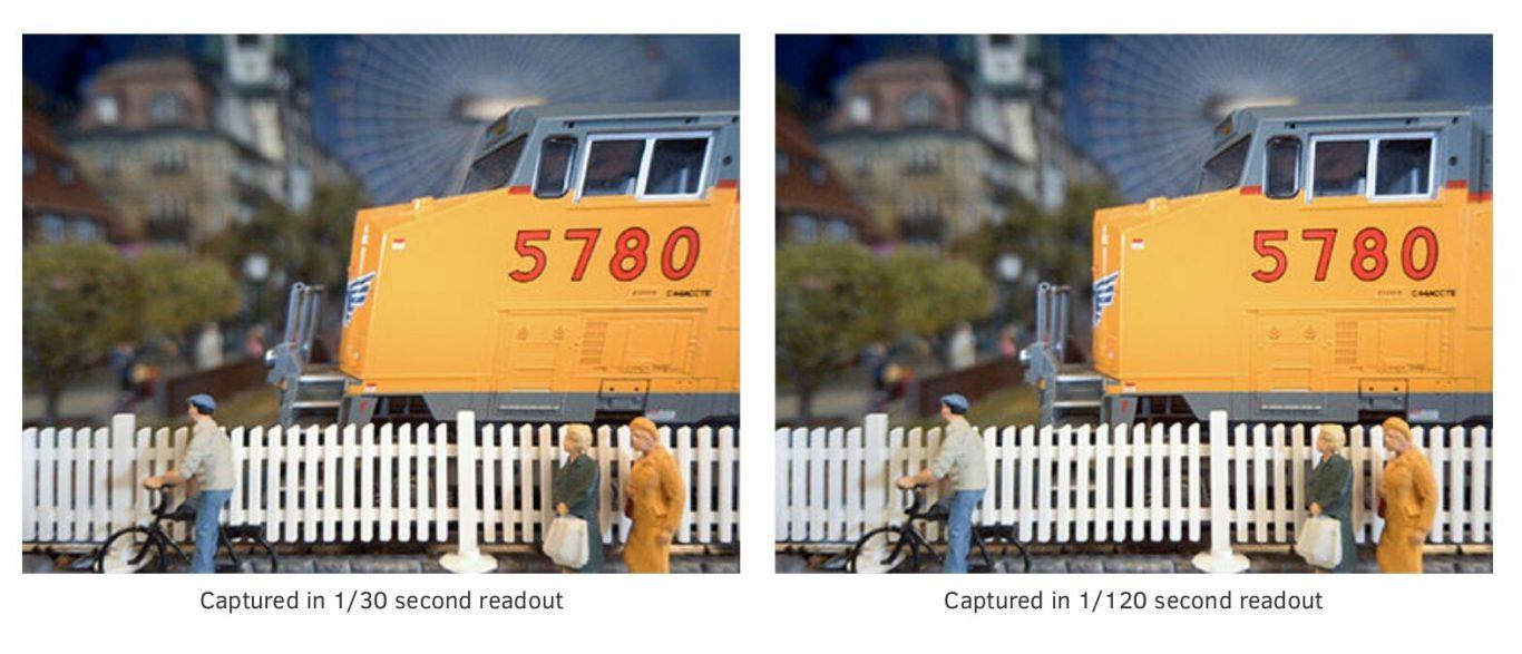 33690 1396cd6a 1366x587 - Sony revela novo Sensor de câmera com DRAM que grava a 1.000 FPS