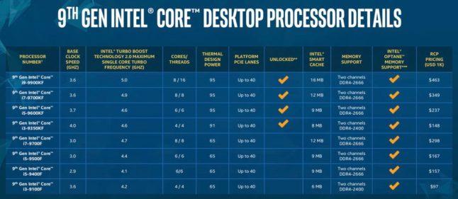 1366 2000 3 646x281 - Novos processadores Intel X-Series e Xeon W: duas vezes mais rápido e até 50% mais barato